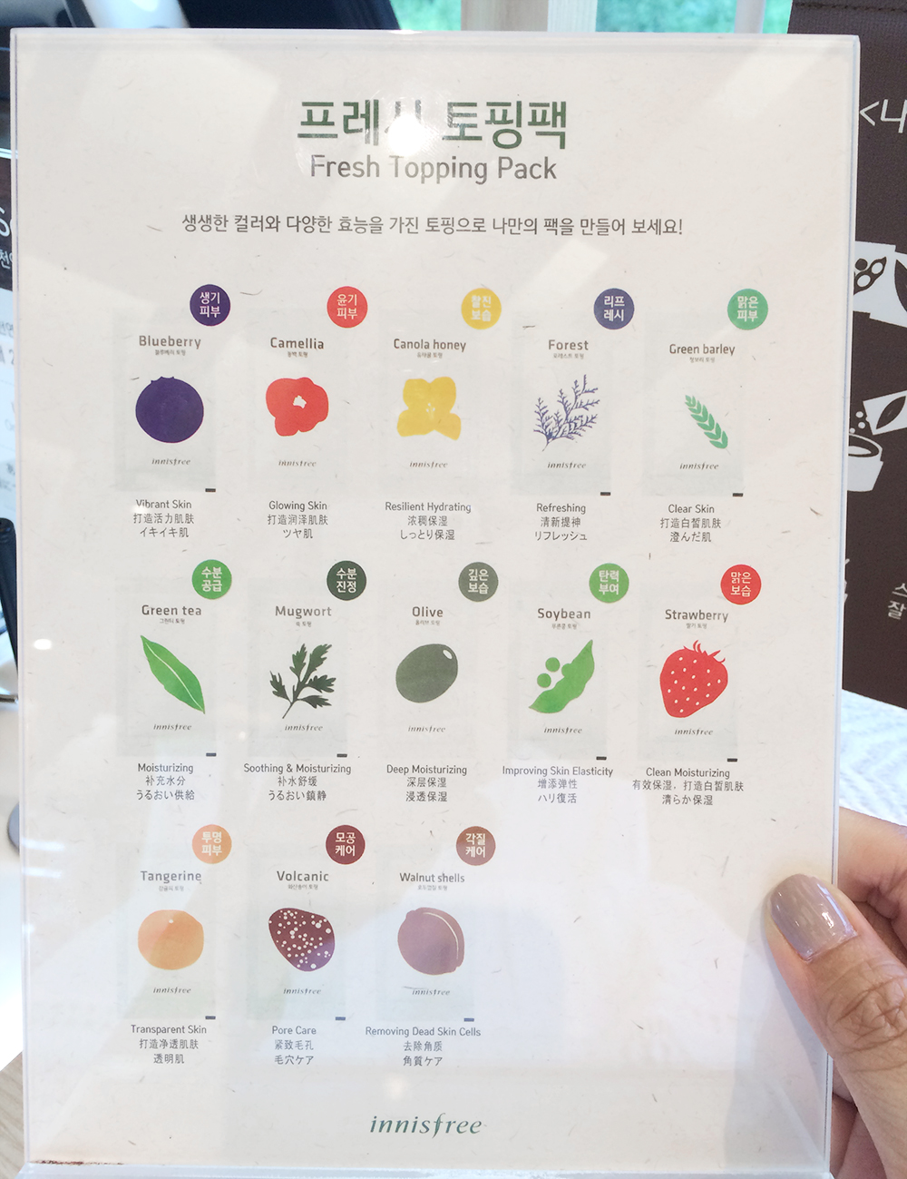 Innisfree Jeju House Fresh Topping Pack Ingredient Benefits